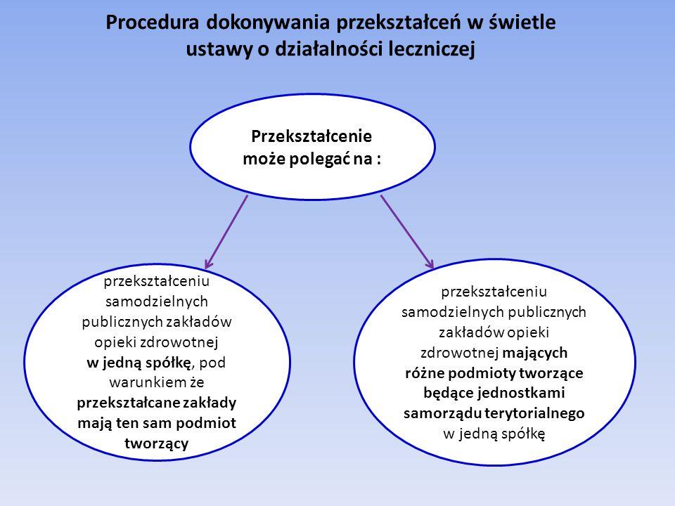 Procedura dokonywania przekształceń w świetle ustawy o działalności leczniczej Przekształcenie może polegać na : przekształceniu samodzielnych publicznych zakładów opieki zdrowotnej w jedną spółkę, pod warunkiem że przekształcane zakłady mają ten sam podmiot tworzący przekształceniu samodzielnych publicznych zakładów opieki zdrowotnej mających różne podmioty tworzące będące jednostkami samorządu terytorialnego w jedną spółkę
