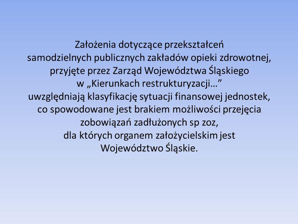 """Założenia dotyczące przekształceń samodzielnych publicznych zakładów opieki zdrowotnej, przyjęte przez Zarząd Województwa Śląskiego w """"Kierunkach rest"""