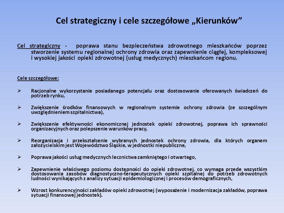"""Cel strategiczny i cele szczegółowe """"Kierunków Cel strategiczny - poprawa stanu bezpieczeństwa zdrowotnego mieszkańców poprzez stworzenie systemu regionalnej ochrony zdrowia oraz zapewnienie ciągłej, kompleksowej i wysokiej jakości opieki zdrowotnej (usług medycznych) mieszkańcom regionu."""