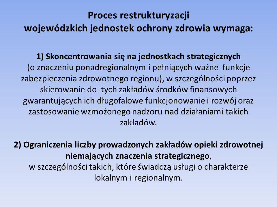 Proces restrukturyzacji wojewódzkich jednostek ochrony zdrowia wymaga: 1) Skoncentrowania się na jednostkach strategicznych (o znaczeniu ponadregionalnym i pełniących ważne funkcje zabezpieczenia zdrowotnego regionu), w szczególności poprzez skierowanie do tych zakładów środków finansowych gwarantujących ich długofalowe funkcjonowanie i rozwój oraz zastosowanie wzmożonego nadzoru nad działaniami takich zakładów.