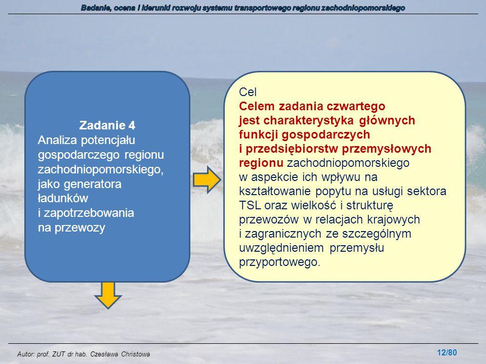 Autor: prof. ZUT dr hab. Czesława Christowa 12/80 Zadanie 4 Analiza potencjału gospodarczego regionu zachodniopomorskiego, jako generatora ładunków i