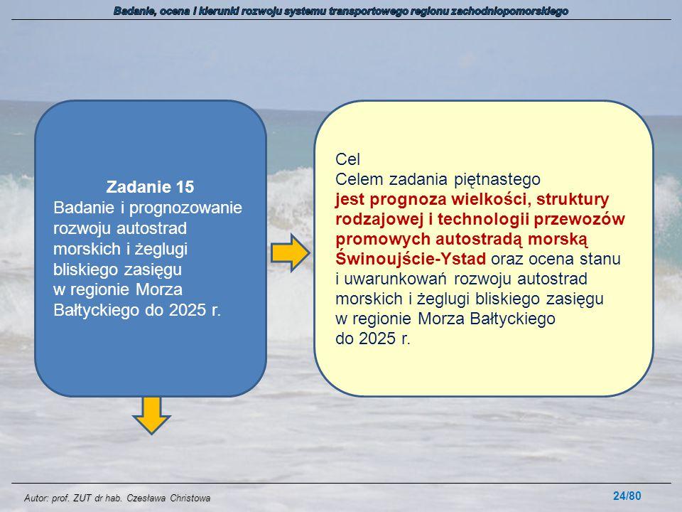 Autor: prof. ZUT dr hab. Czesława Christowa 24/80 Zadanie 15 Badanie i prognozowanie rozwoju autostrad morskich i żeglugi bliskiego zasięgu w regionie