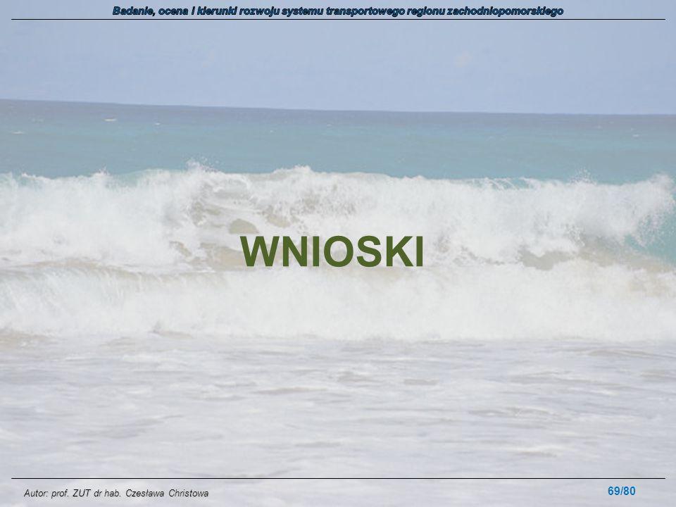 Autor: prof. ZUT dr hab. Czesława Christowa WNIOSKI 69/80