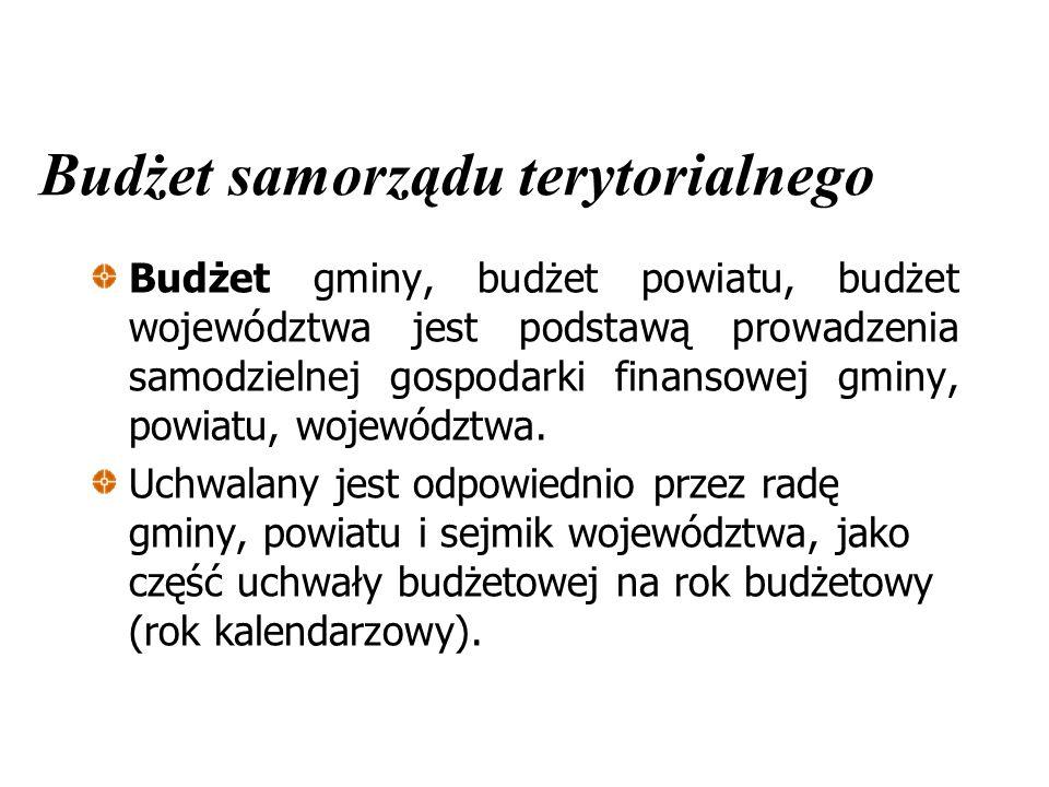 Budżet samorządu terytorialnego Budżet gminy, budżet powiatu, budżet województwa jest podstawą prowadzenia samodzielnej gospodarki finansowej gminy, p