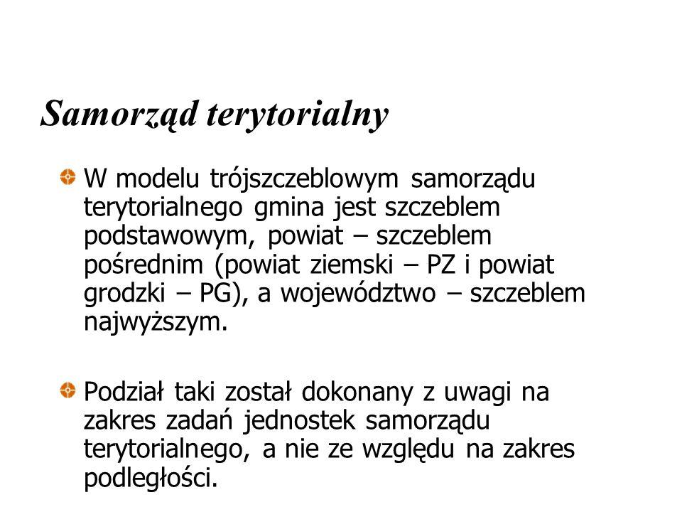 Samorząd terytorialny W modelu trójszczeblowym samorządu terytorialnego gmina jest szczeblem podstawowym, powiat – szczeblem pośrednim (powiat ziemski