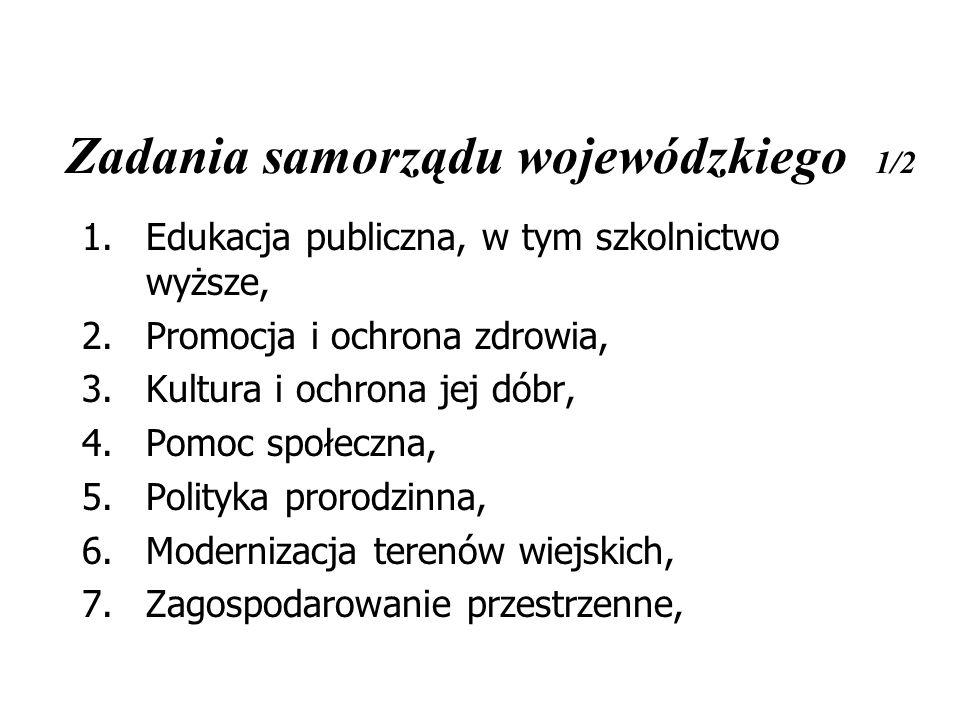 Zadania samorządu wojewódzkiego 1/2 1.Edukacja publiczna, w tym szkolnictwo wyższe, 2.Promocja i ochrona zdrowia, 3.Kultura i ochrona jej dóbr, 4.Pomo
