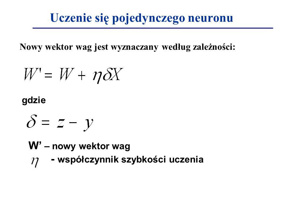Nowy wektor wag jest wyznaczany według zależności: gdzie W' – nowy wektor wag - współczynnik szybkości uczenia