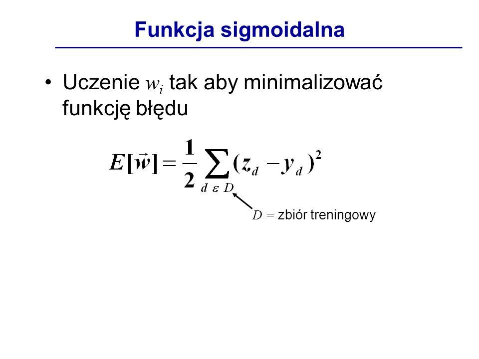 Funkcja sigmoidalna Uczenie w i tak aby minimalizować funkcję błędu D = zbiór treningowy