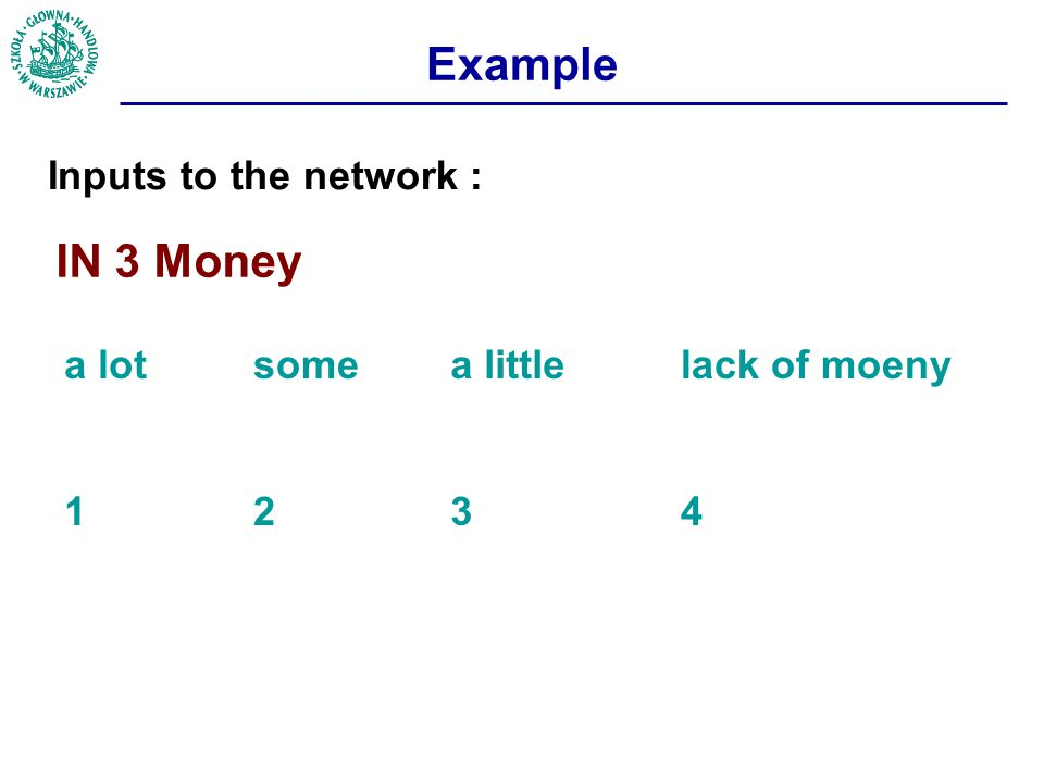 Example Inputs to the network : IN 3 Money a lot 1 some 2 a little 3 lack of moeny 4