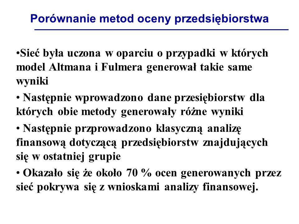 Porównanie metod oceny przedsiębiorstwa Sieć była uczona w oparciu o przypadki w których model Altmana i Fulmera generował takie same wyniki Następnie