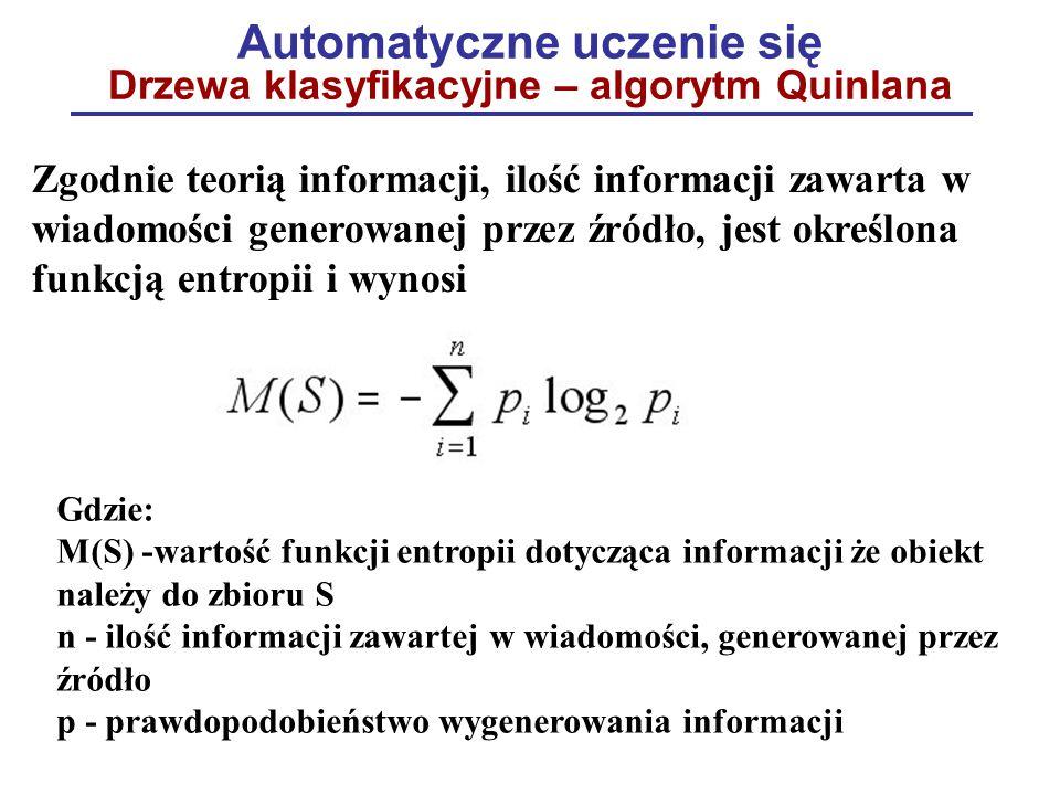 Automatyczne uczenie się Drzewa klasyfikacyjne – algorytm Quinlana Zgodnie teorią informacji, ilość informacji zawarta w wiadomości generowanej przez