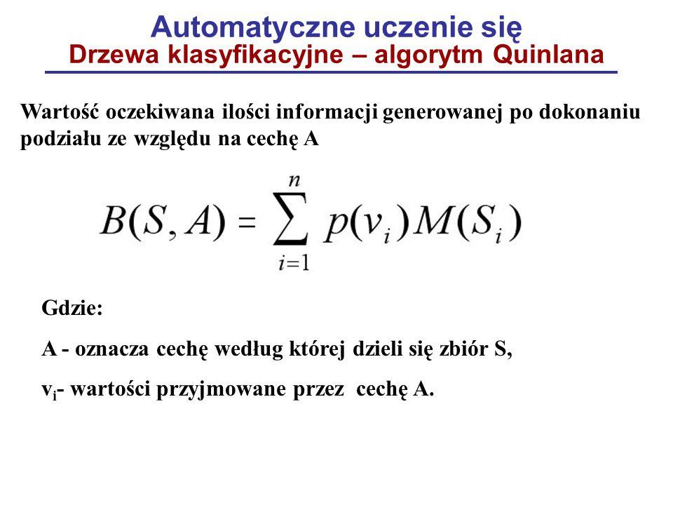 Automatyczne uczenie się Drzewa klasyfikacyjne – algorytm Quinlana Wartość oczekiwana ilości informacji generowanej po dokonaniu podziału ze względu n