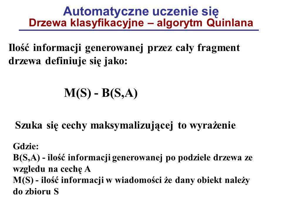 Automatyczne uczenie się Drzewa klasyfikacyjne – algorytm Quinlana Ilość informacji generowanej przez cały fragment drzewa definiuje się jako: M(S) -