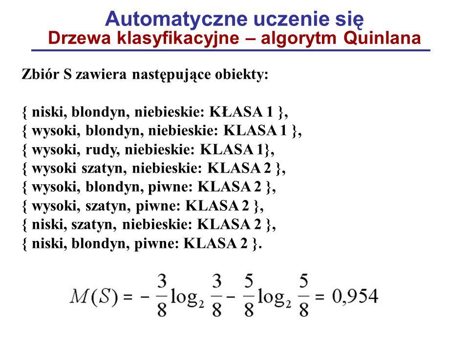 Zbiór S zawiera następujące obiekty: { niski, blondyn, niebieskie: KŁASA 1 }, { wysoki, blondyn, niebieskie: KLASA 1 }, { wysoki, rudy, niebieskie: KL