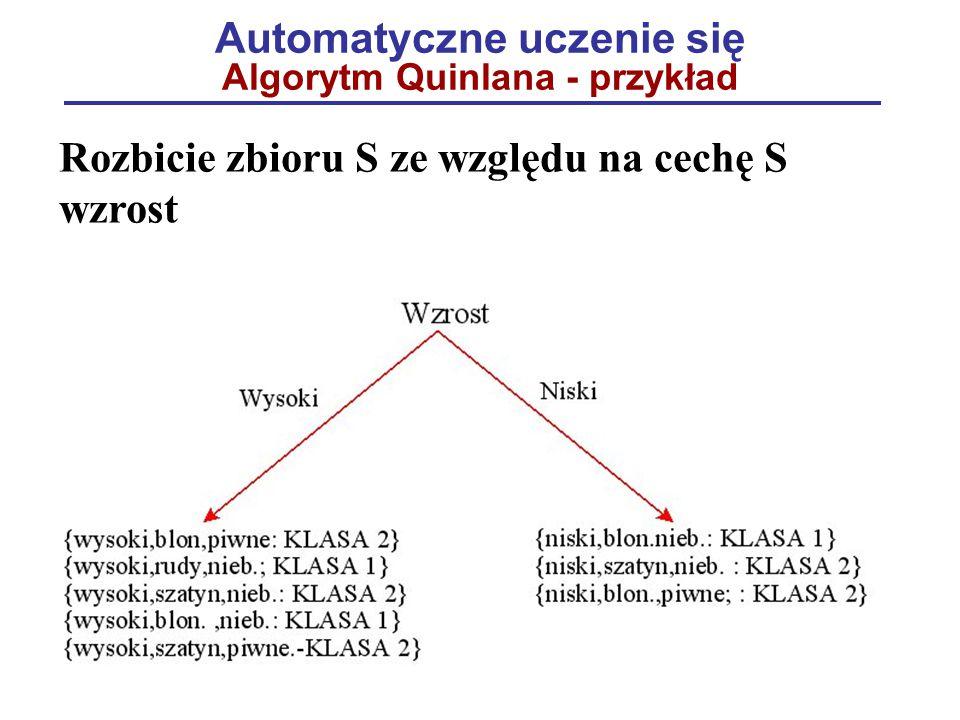 Automatyczne uczenie się Algorytm Quinlana - przykład Rozbicie zbioru S ze względu na cechę S wzrost