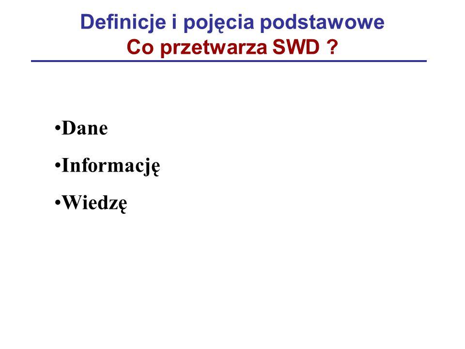 Definicje i pojęcia podstawowe Co przetwarza SWD ? Dane Informację Wiedzę