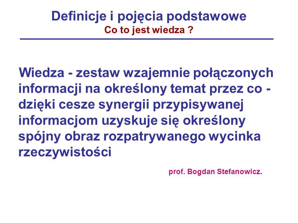Definicje i pojęcia podstawowe Co to jest wiedza ? Wiedza - zestaw wzajemnie połączonych informacji na określony temat przez co - dzięki cesze synergi