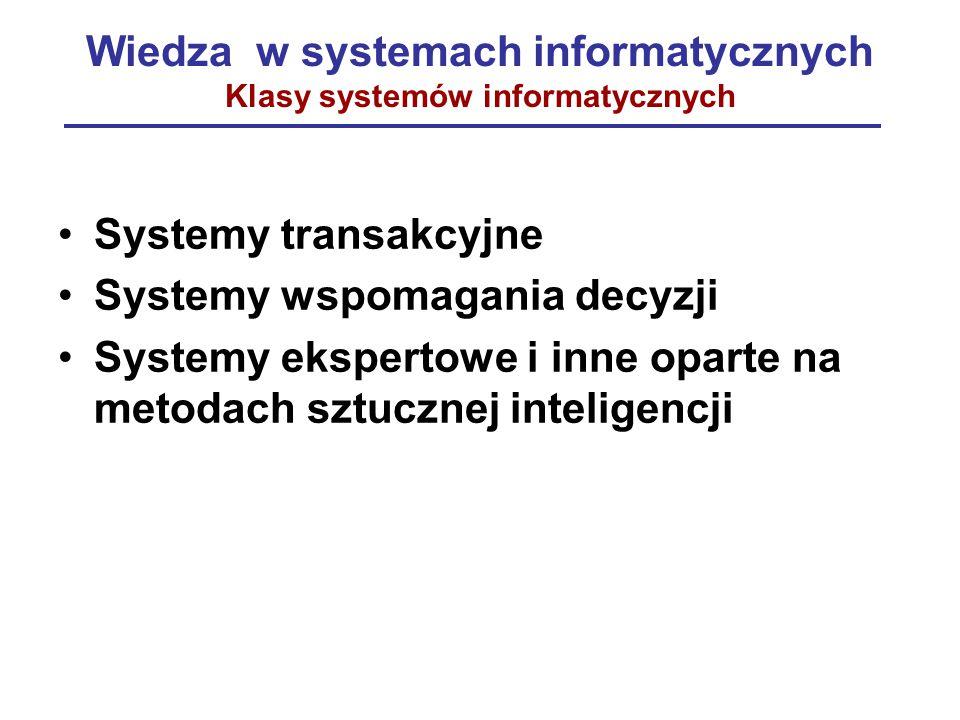 Wiedza w systemach informatycznych Klasy systemów informatycznych Systemy transakcyjne Systemy wspomagania decyzji Systemy ekspertowe i inne oparte na