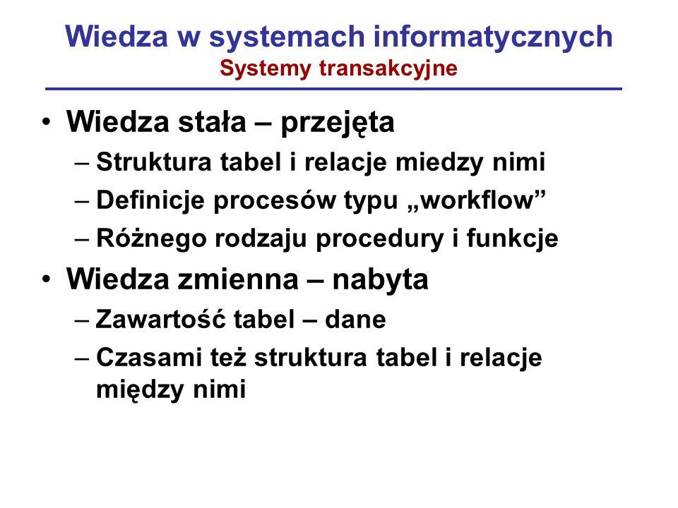 """Wiedza w systemach informatycznych Systemy transakcyjne Wiedza stała – przejęta –Struktura tabel i relacje miedzy nimi –Definicje procesów typu """"workf"""