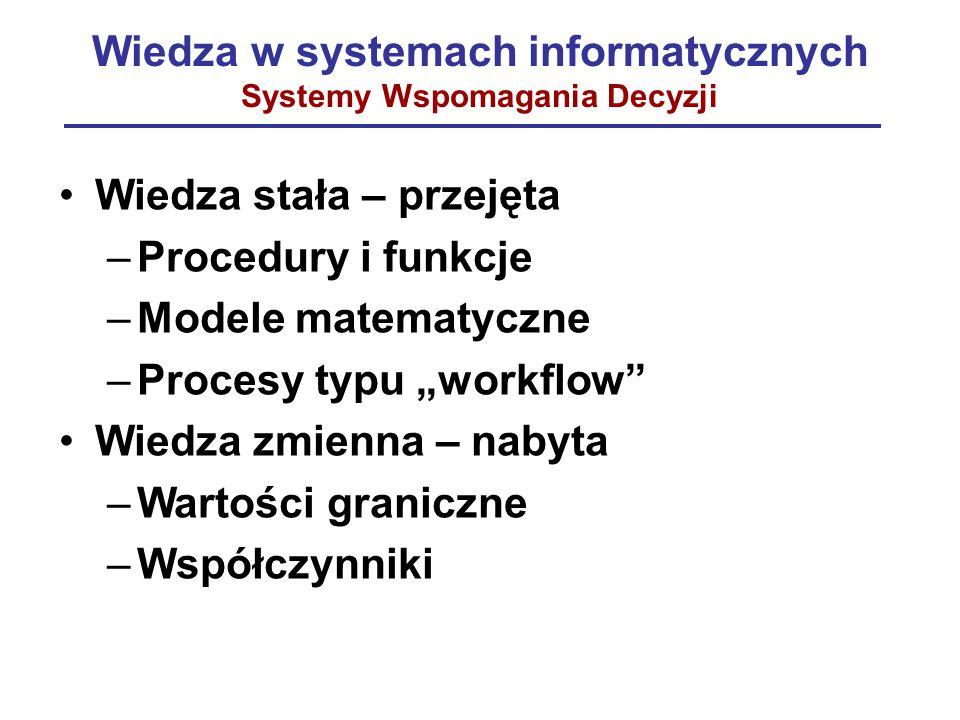 """Wiedza w systemach informatycznych Systemy Wspomagania Decyzji Wiedza stała – przejęta –Procedury i funkcje –Modele matematyczne –Procesy typu """"workfl"""