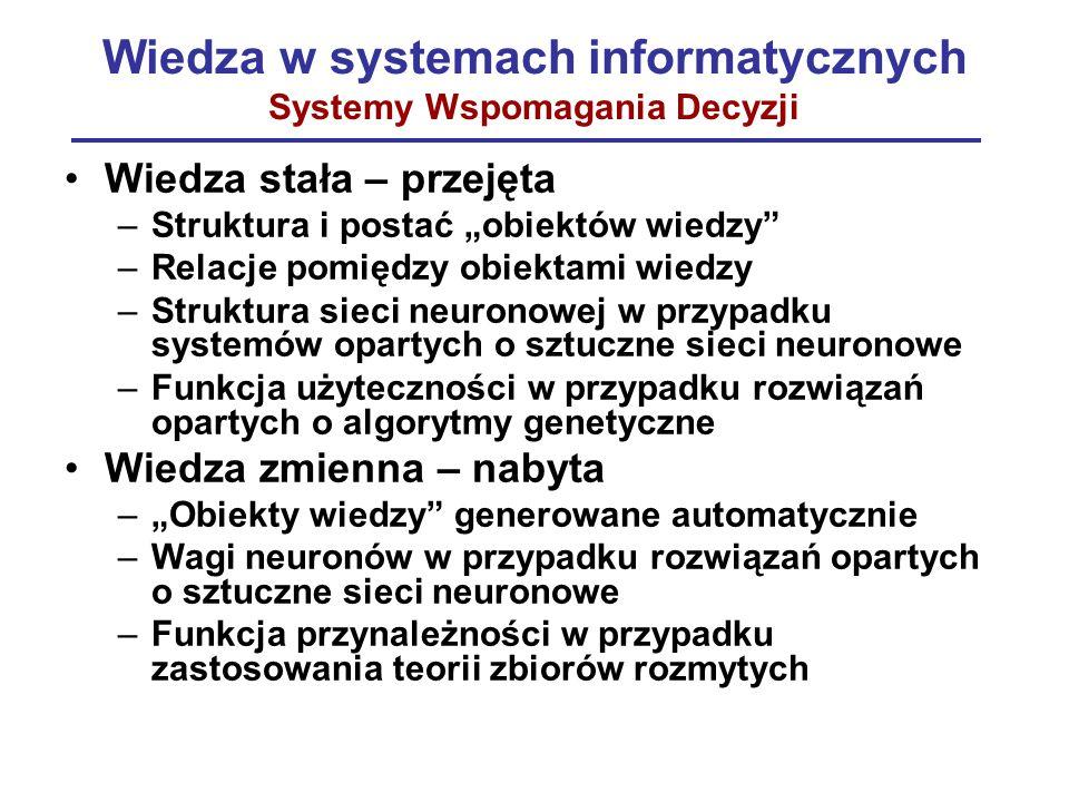 """Wiedza w systemach informatycznych Systemy Wspomagania Decyzji Wiedza stała – przejęta –Struktura i postać """"obiektów wiedzy"""" –Relacje pomiędzy obiekta"""