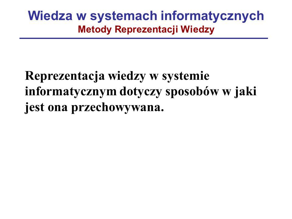 Wiedza w systemach informatycznych Metody Reprezentacji Wiedzy Reprezentacja wiedzy w systemie informatycznym dotyczy sposobów w jaki jest ona przecho