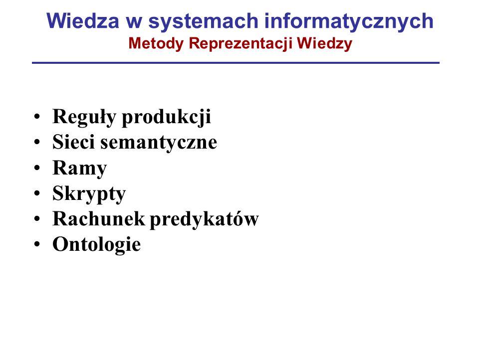 Wiedza w systemach informatycznych Metody Reprezentacji Wiedzy Reguły produkcji Sieci semantyczne Ramy Skrypty Rachunek predykatów Ontologie