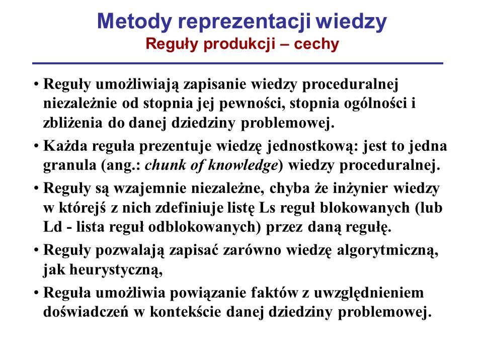 Metody reprezentacji wiedzy Reguły produkcji – cechy Reguły umożliwiają zapisanie wiedzy proceduralnej niezależnie od stopnia jej pewności, stopnia og