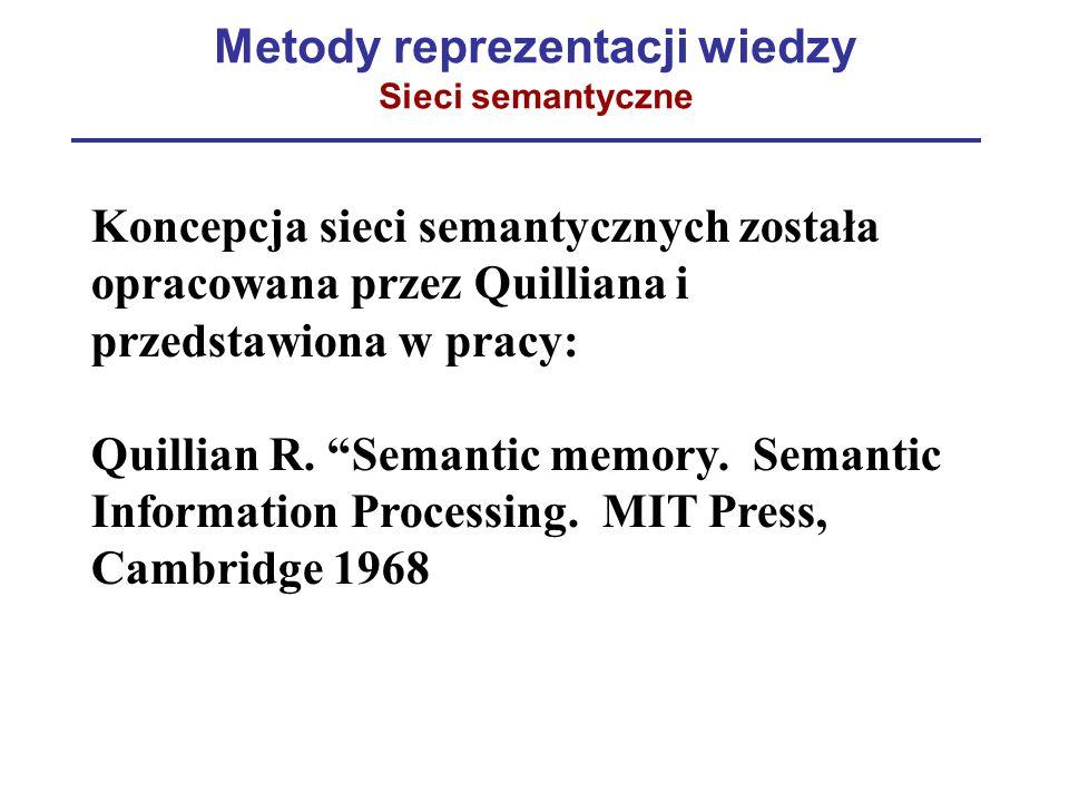 """Metody reprezentacji wiedzy Sieci semantyczne Koncepcja sieci semantycznych została opracowana przez Quilliana i przedstawiona w pracy: Quillian R. """"S"""