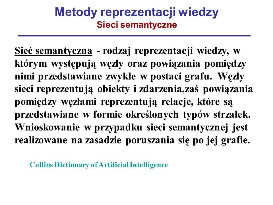 Metody reprezentacji wiedzy Sieci semantyczne Sieć semantyczna - rodzaj reprezentacji wiedzy, w którym występują węzły oraz powiązania pomiędzy nimi p