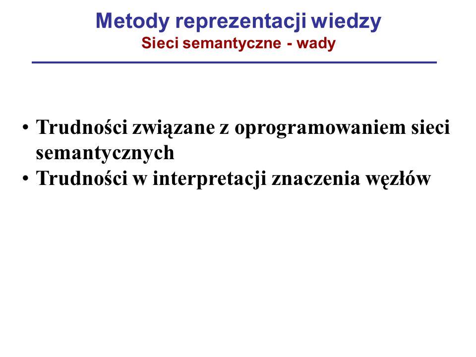 Metody reprezentacji wiedzy Sieci semantyczne - wady Trudności związane z oprogramowaniem sieci semantycznych Trudności w interpretacji znaczenia węzł