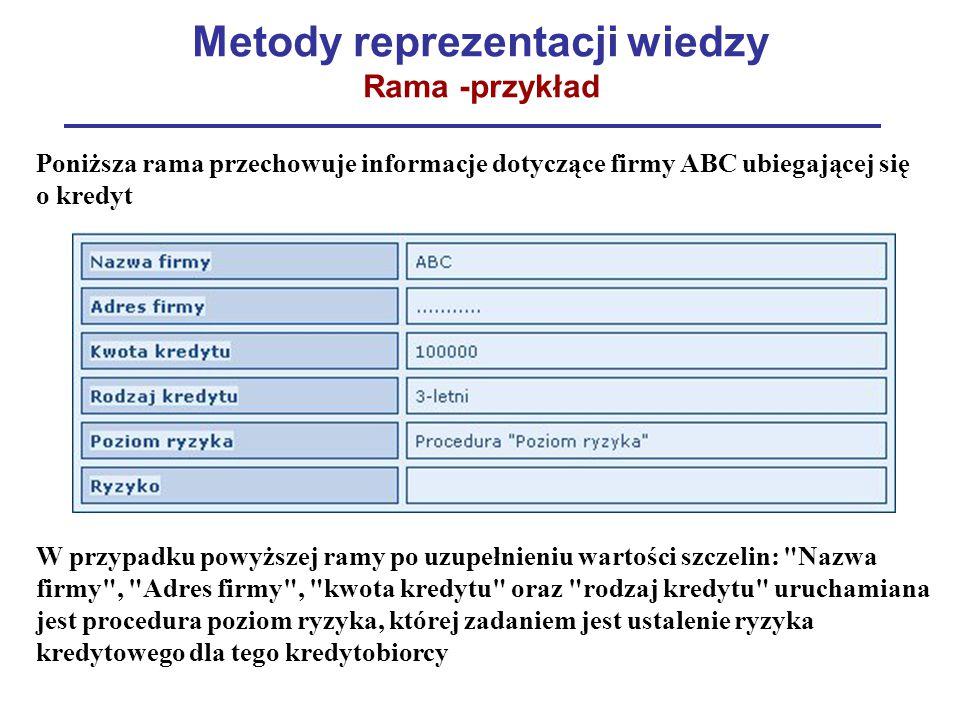 Metody reprezentacji wiedzy Rama -przykład Poniższa rama przechowuje informacje dotyczące firmy ABC ubiegającej się o kredyt W przypadku powyższej ram
