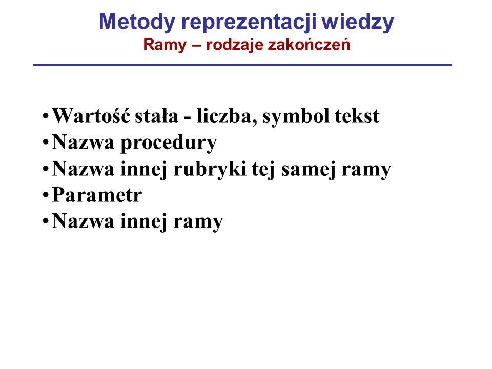 Metody reprezentacji wiedzy Ramy – rodzaje zakończeń Wartość stała - liczba, symbol tekst Nazwa procedury Nazwa innej rubryki tej samej ramy Parametr