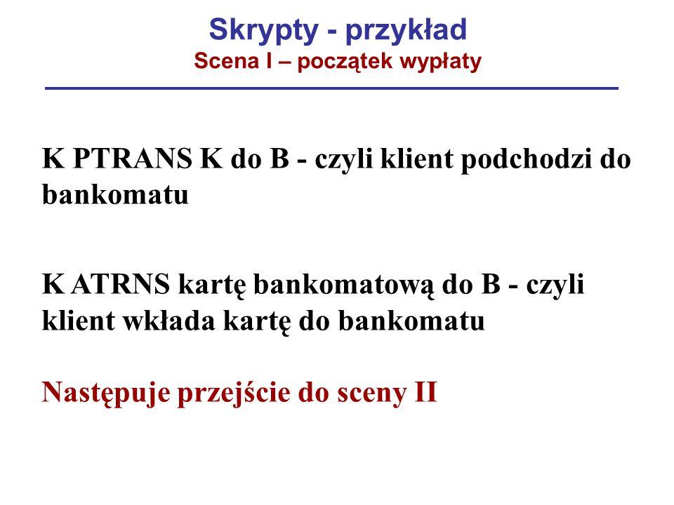 Skrypty - przykład Scena I – początek wypłaty K PTRANS K do B - czyli klient podchodzi do bankomatu K ATRNS kartę bankomatową do B - czyli klient wkła