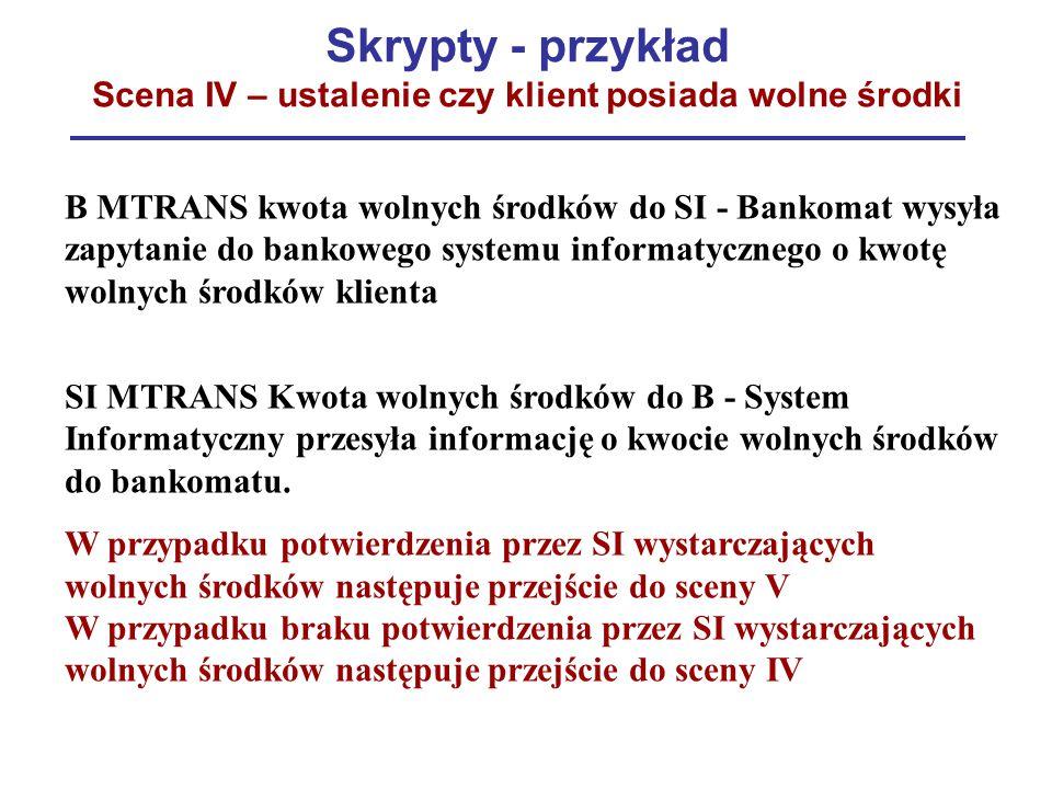 Skrypty - przykład Scena IV – ustalenie czy klient posiada wolne środki B MTRANS kwota wolnych środków do SI - Bankomat wysyła zapytanie do bankowego