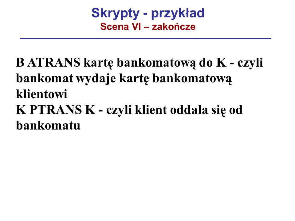 Skrypty - przykład Scena VI – zakończe B ATRANS kartę bankomatową do K - czyli bankomat wydaje kartę bankomatową klientowi K PTRANS K - czyli klient o