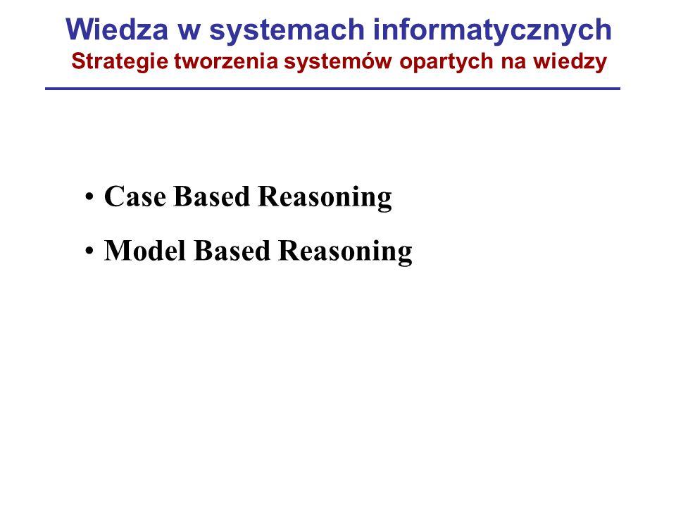 Wiedza w systemach informatycznych Strategie tworzenia systemów opartych na wiedzy Case Based Reasoning Model Based Reasoning