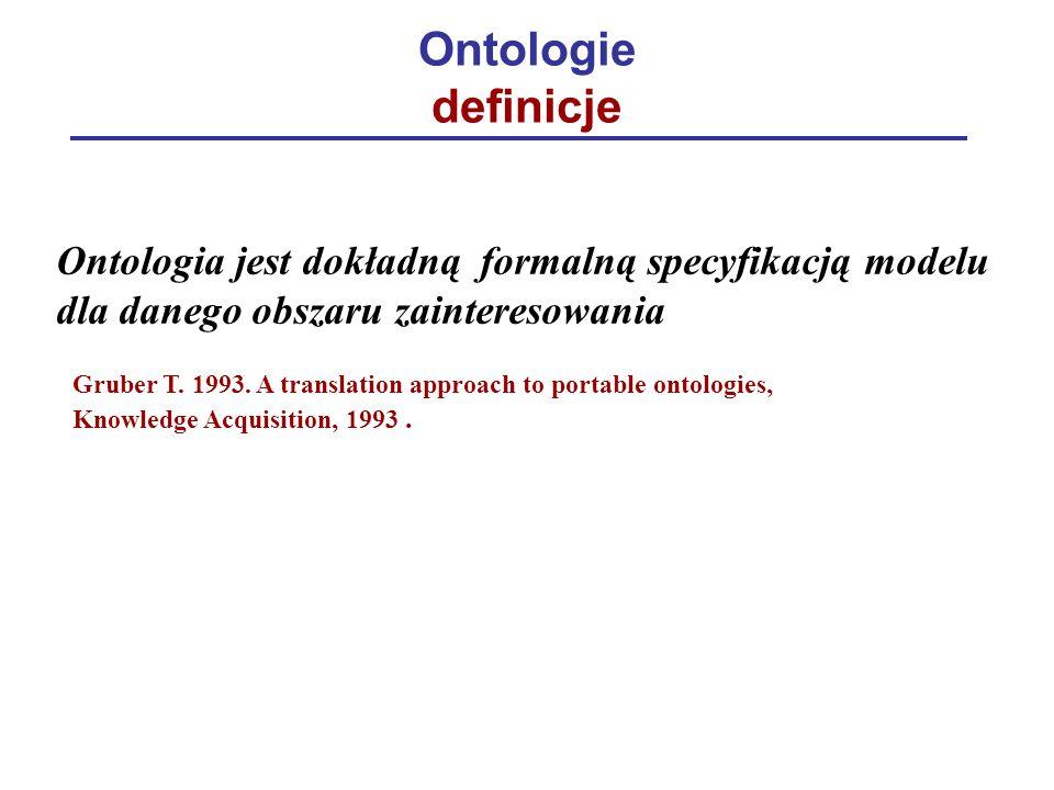 Ontologie definicje Ontologia jest dokładną formalną specyfikacją modelu dla danego obszaru zainteresowania Gruber T. 1993. A translation approach to