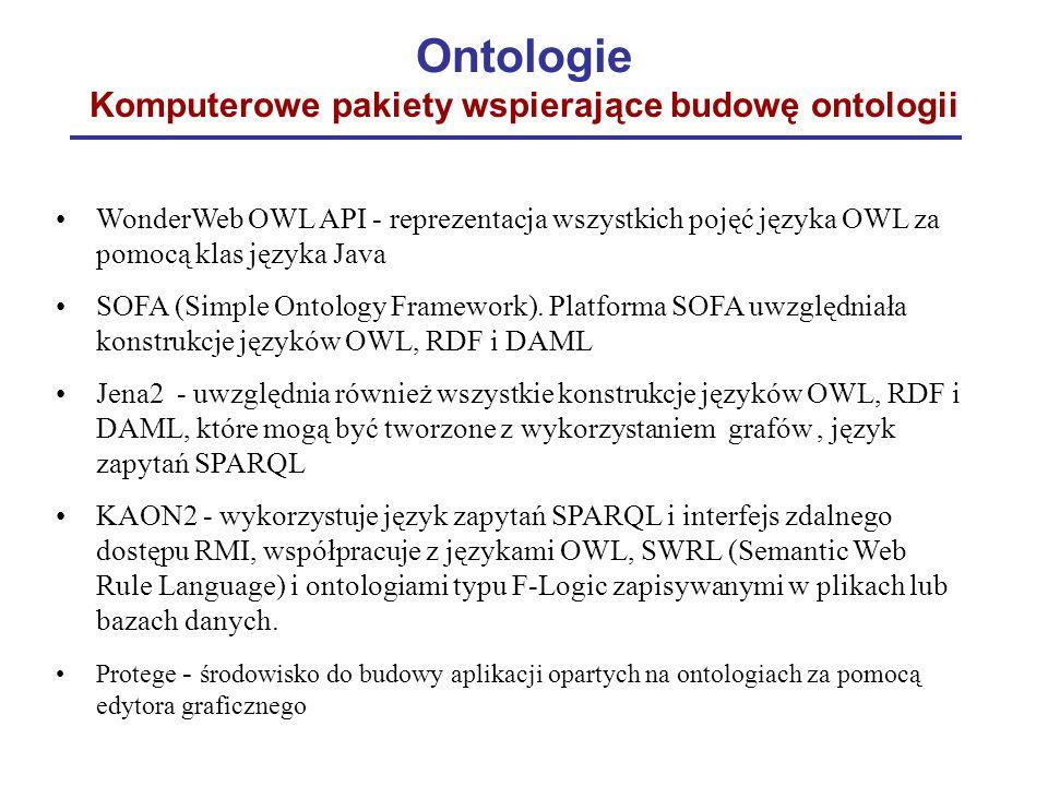 Ontologie Komputerowe pakiety wspierające budowę ontologii WonderWeb OWL API - reprezentacja wszystkich pojęć języka OWL za pomocą klas języka Java SO