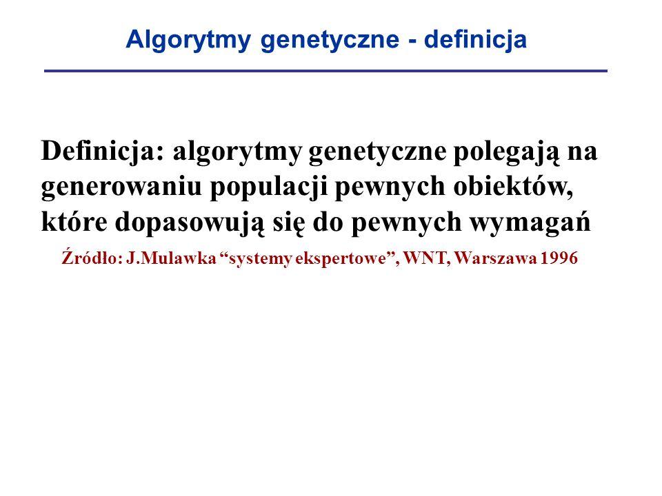 Algorytmy genetyczne - definicja Definicja: algorytmy genetyczne polegają na generowaniu populacji pewnych obiektów, które dopasowują się do pewnych w