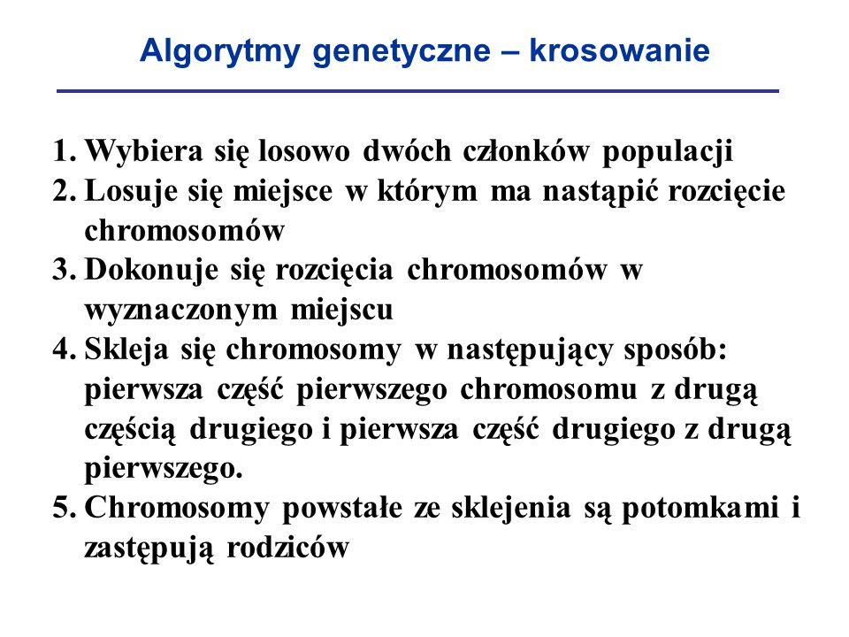 Algorytmy genetyczne – krosowanie 1.Wybiera się losowo dwóch członków populacji 2.Losuje się miejsce w którym ma nastąpić rozcięcie chromosomów 3.Doko