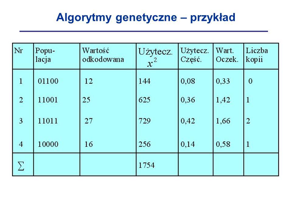 Algorytmy genetyczne – zastosowania Zagadnienia optymalizacyjne: Problem komiwojażera Optymalizacja przepływu energii w sieci elektrycznej Wybór optymalnego kształtu magnesu Prognozowanie: Płynności finansowej przedsiębiorstwa Cen akcji przedsiębiorstwa