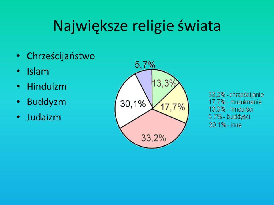 Buddyzm z Polsce Korzenie buddyzmu w Polsce sięgają początków XX wieku i wiążą się z nagłym zafascynowaniem Polaków religiami i kulturą Chin, Japonii, Tybetu czy Korei.