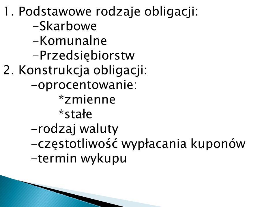 1.Podstawowe rodzaje obligacji: -Skarbowe -Komunalne -Przedsiębiorstw 2.