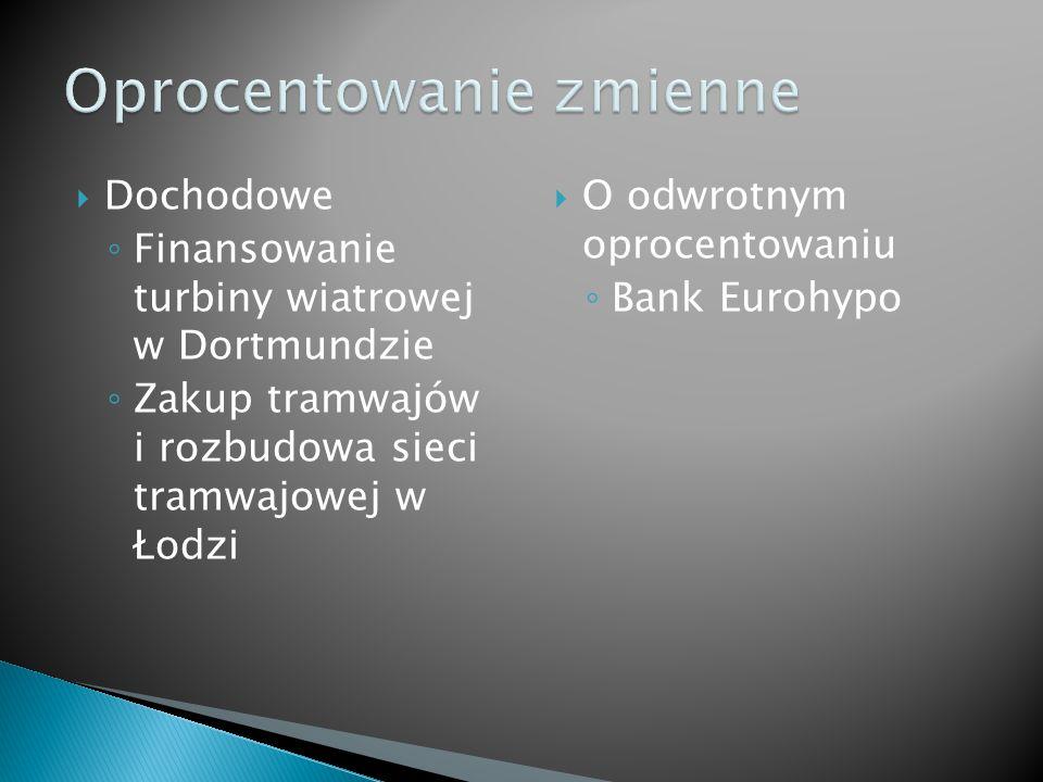  Dochodowe ◦ Finansowanie turbiny wiatrowej w Dortmundzie ◦ Zakup tramwajów i rozbudowa sieci tramwajowej w Łodzi  O odwrotnym oprocentowaniu ◦ Bank Eurohypo