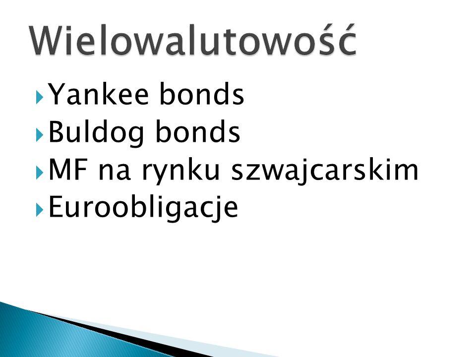  Yankee bonds  Buldog bonds  MF na rynku szwajcarskim  Euroobligacje