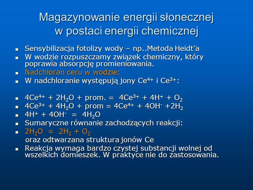 Magazynowanie energii słonecznej w postaci energii chemicznej Sensybilizacja fotolizy wody – np..Metoda Heidt'a Sensybilizacja fotolizy wody – np..Met