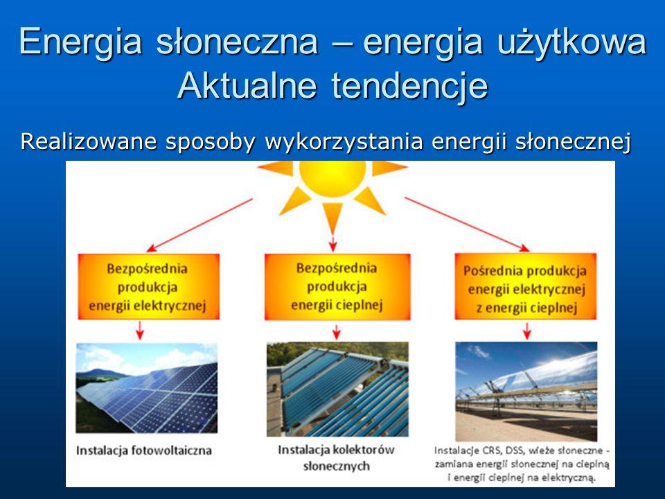Energia słoneczna – energia użytkowa Aktualne tendencje Realizowane sposoby wykorzystania energii słonecznej