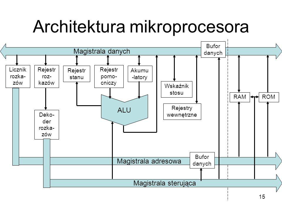 15 Architektura mikroprocesora Licznik rozka- zów Rejestr roz- kazów Rejestr stanu Rejestr pomo- cniczy Akumu -latory Wskaźnik stosu Rejestry wewnętrz