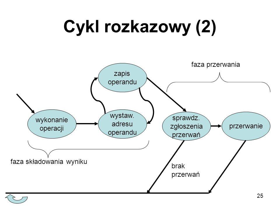 25 Cykl rozkazowy (2) wykonanie operacji zapis operandu wystaw. adresu operandu sprawdz. zgłoszenia przerwań przerwanie faza składowania wyniku faza p